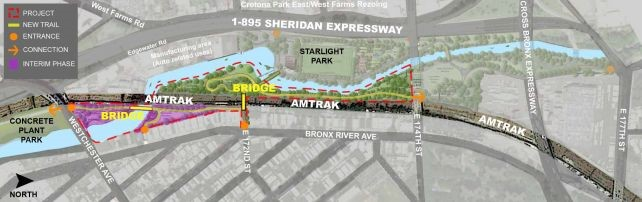 Federal DOT awards $10 Million to finalize Bronx River Greenway